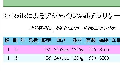 07item_show