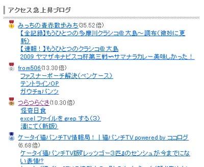 アクセス急上昇ブログ 5/26 第3位