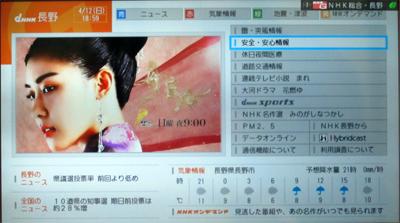 NHKデータ放送 2015 年版トップ画面