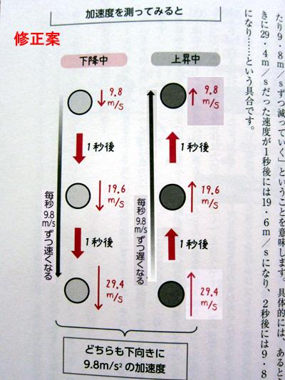 上昇中・下降中のボール速度の図(修正案)